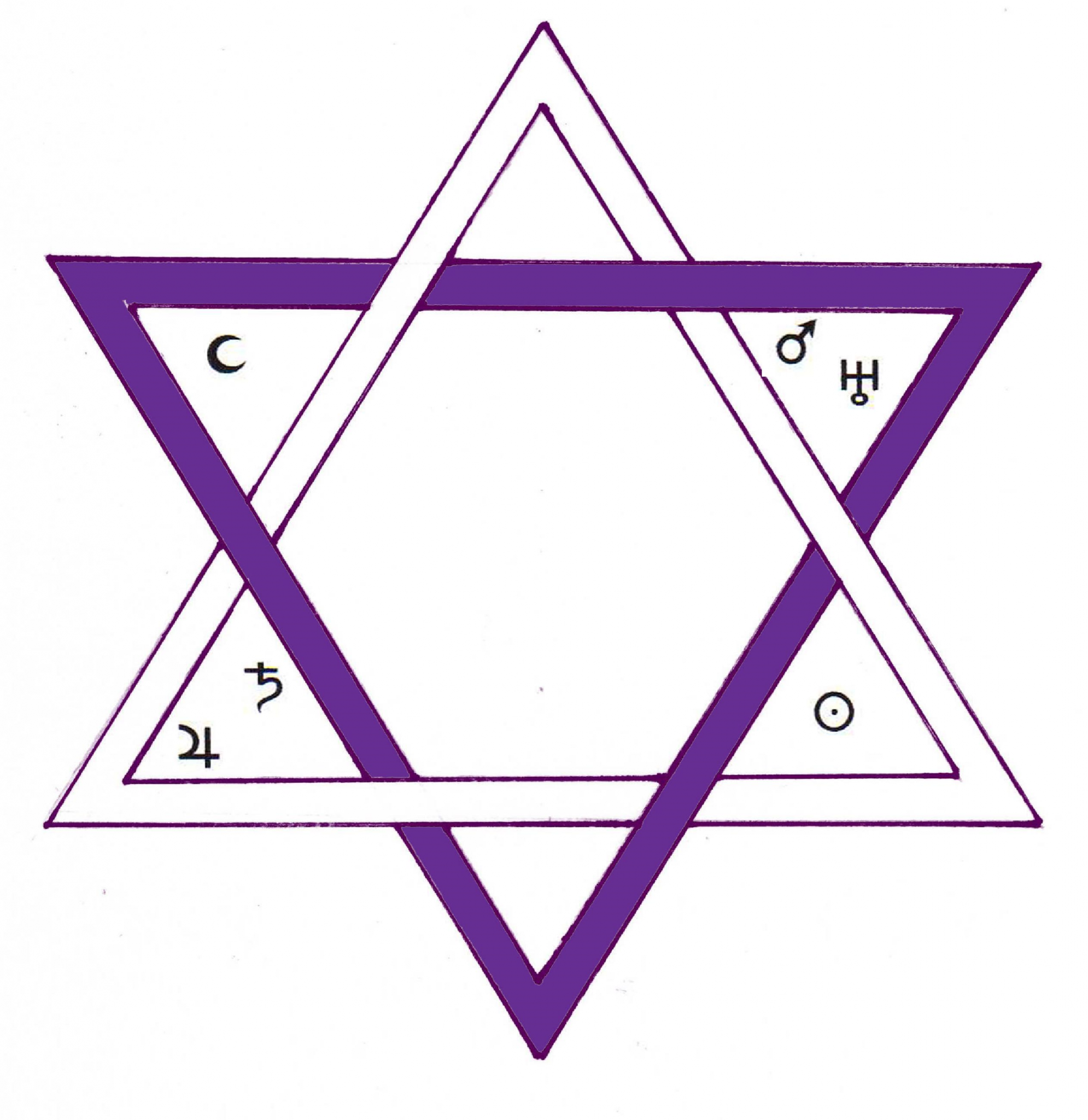 Druidic Soul Star Astrology Esoteric College